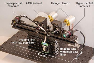 Photo of the components of the imaging system. Image credit: Stefan Heist, Friedrich Schiller University / Fraunhofer IOF